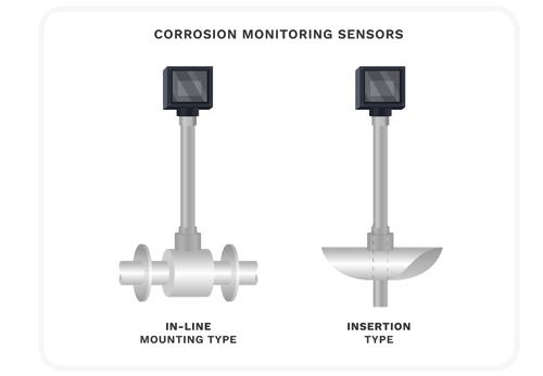 sensores02